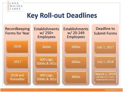 RK Deadlines